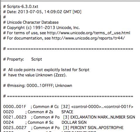 Unicode scripts