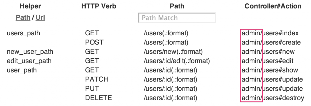 namespace3