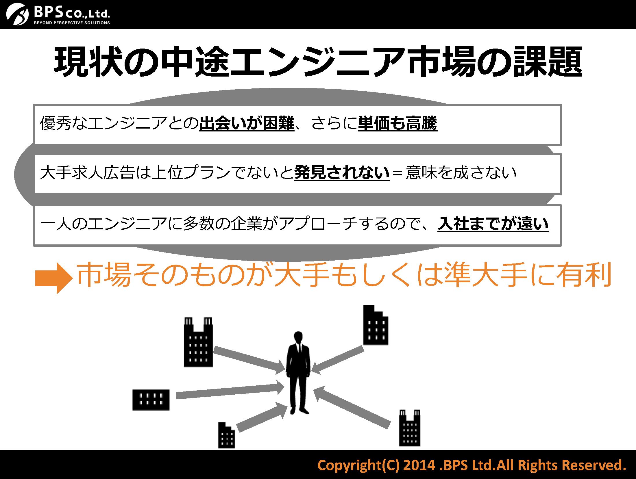 techracho_媒体資料_02
