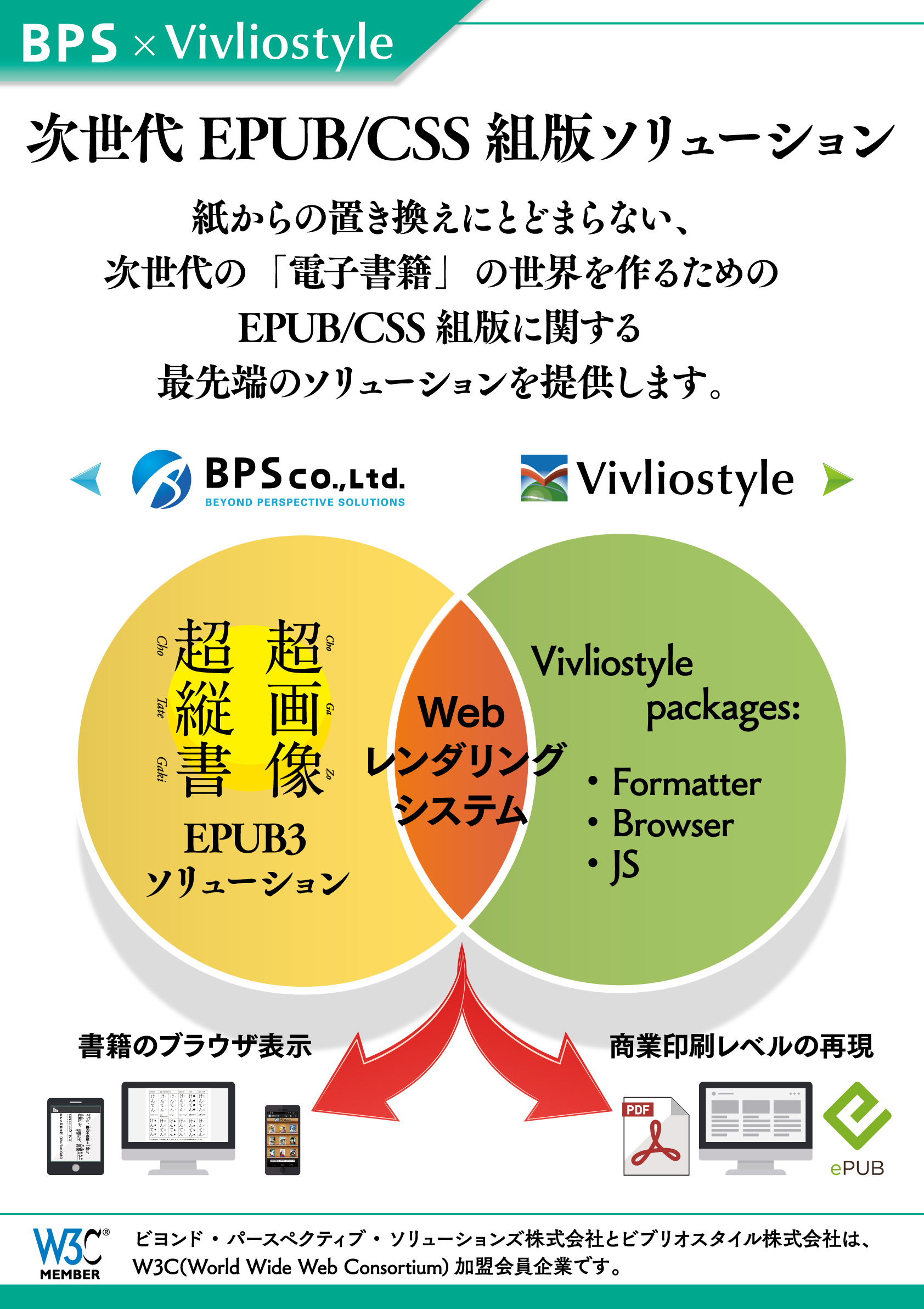 bps x vivliostyleポスター