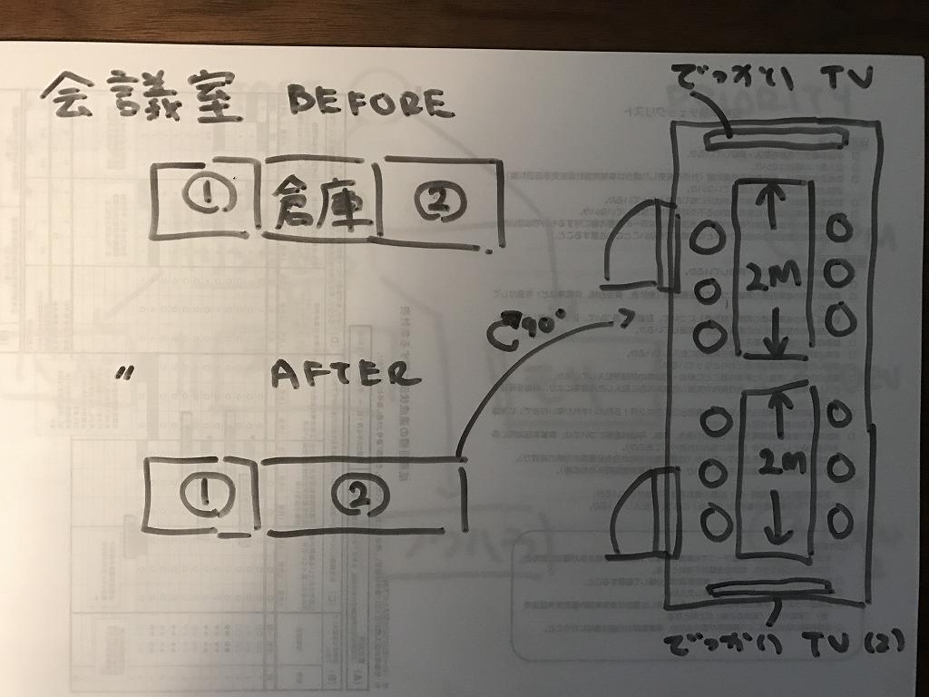 役員室兼倉庫をつぶし会議室2を繋げる