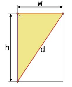 SVGの四角形に斜辺を引くと、直角の隣にある2辺がSVG viewBoxの幅と高さになる