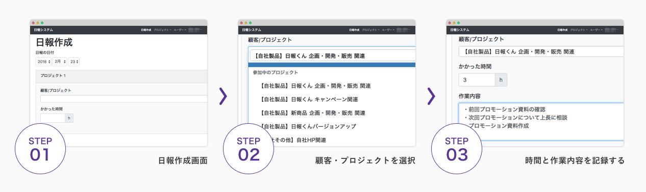 日報・勤怠管理・稼働集計システム「日報くん」の画面イメージ3種