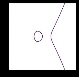 楕円曲線2