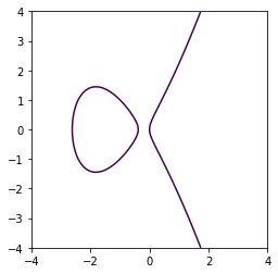 楕円曲線3